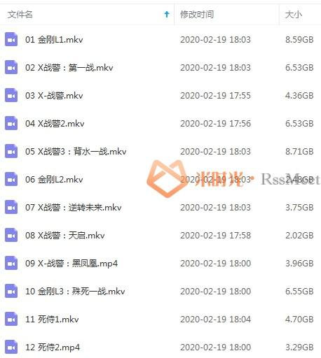 漫威电影《X战警》系列百度云网盘下载12部(含死侍2部)高清英语中字[MKV/MP4/61.48GB]-米时光