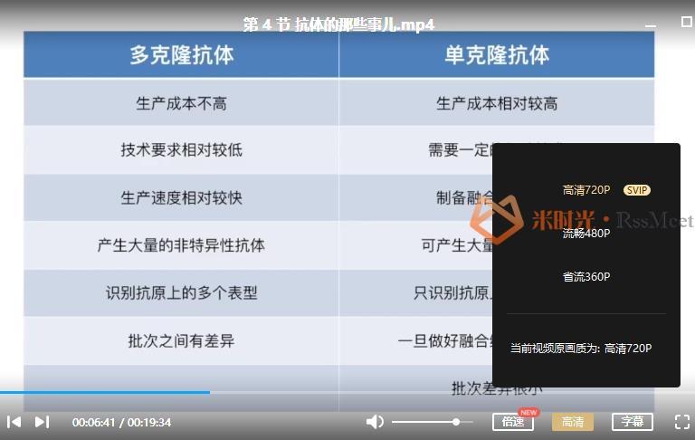 《丁香妈妈》系列课程百度云网盘下载资源(18项非亲子类课程)[MP4/MP3/PDF/26.79GB]-米时光