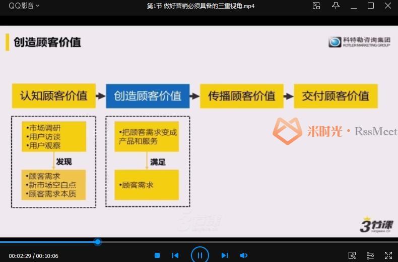 科特勒—《营销底层思维训练》视频课程百度云网盘下载资源(完整版/附送课件资料)[MP4/压缩包/1.49GB]-米时光