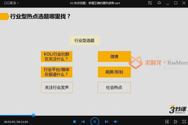 三节课-《新媒体运营p1》视频课程百度云网盘下载资源(完结版)[MP4/1.83GB]-米时光