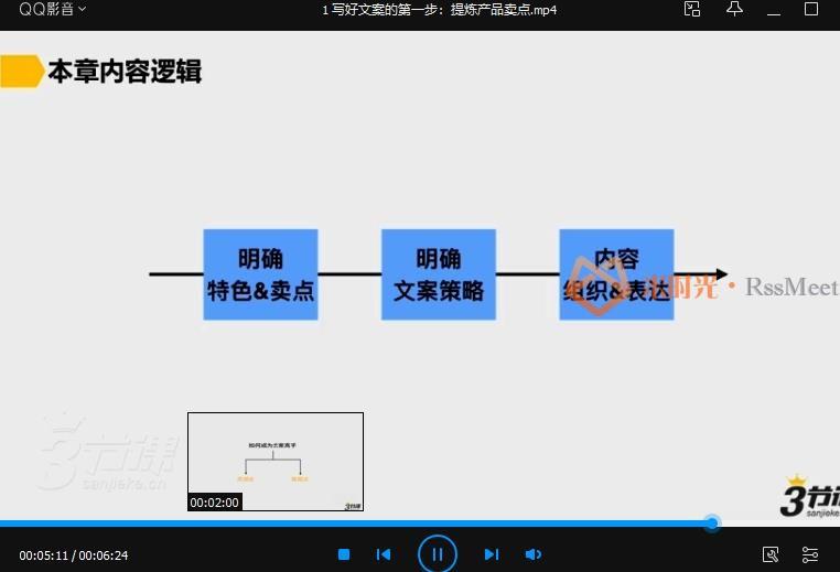 三节课《文案写作:提升你文案的核心能力》课程百度云网盘下载资源(完整版)[MP4/压缩包/553.20MB]-米时光