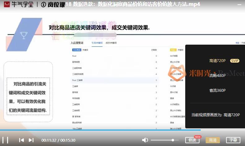 《从运营到店长进阶36讲》视频课程合集百度云网盘下载(完整版/带课件)[MP4/PDF/676.71MB]-米时光