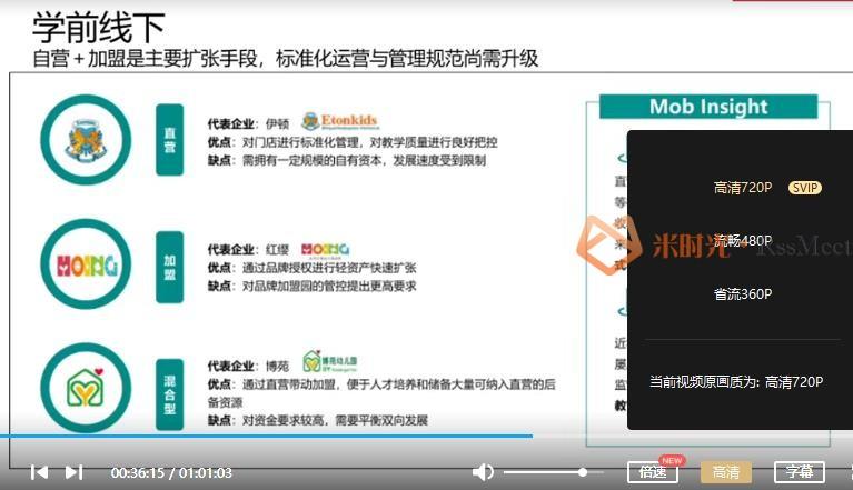 LING《百万级教育增长操盘手训练营》视频课程合集百度云网盘下载(完整版)[MP4/1.73GB]-米时光