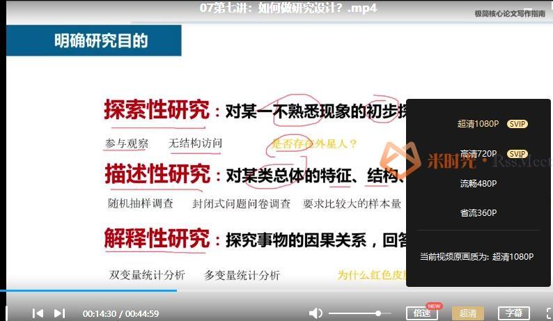 学术中国《极简核心作文写作指南》视频课程合集百度云网盘下载(完整版/带课件)[MP4/PDF/1.26GB]-米时光