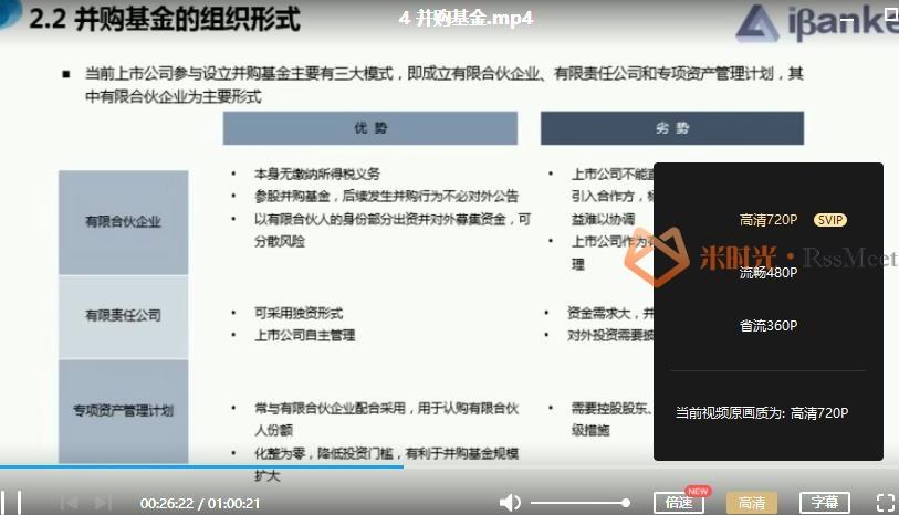 《ibanker丨投行系列课PLUS》视频课程合集百度云网盘资源分享下载[MP4/3.48GB]-米时光