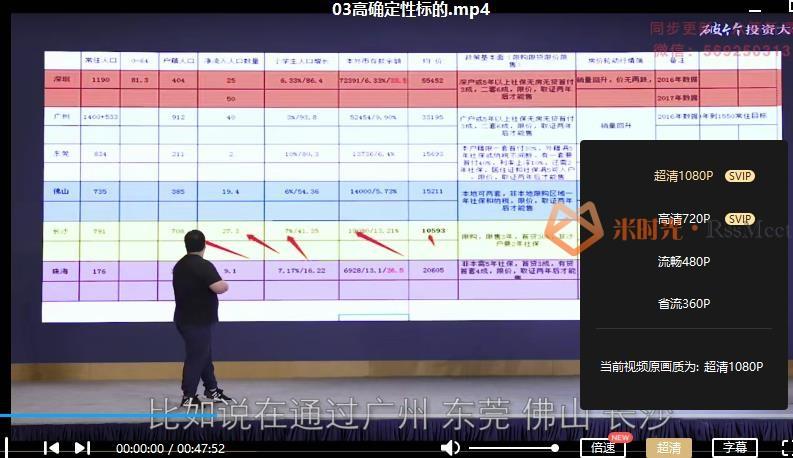 《破竹投资大学》视频课程合集百度云网盘资源分享下载[MP4/43.92GB]-米时光
