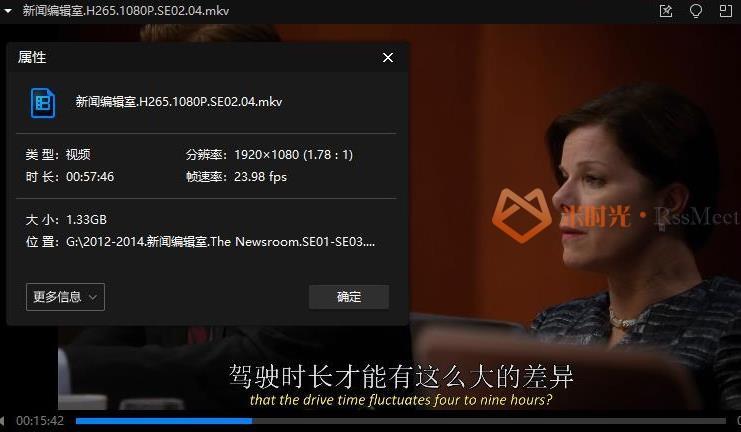 《新闻编辑室/The Newsroom》第1-3季高清1080P百度云网盘下载[MKV/34.22GB]-米时光