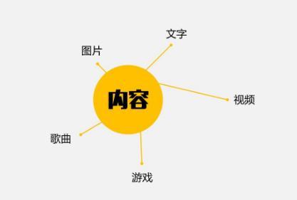 插座学院《如何做好内容定位》[MP3/PDF]百度云网盘下载[35.89MB]-米时光